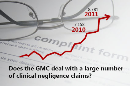 GMC complaints